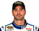 nscs_jimmie_johnson_456x362.png.main